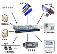 電力時鐘同步系統,GPS衛星對時系統,GPS北斗雙鐘時間同步系統